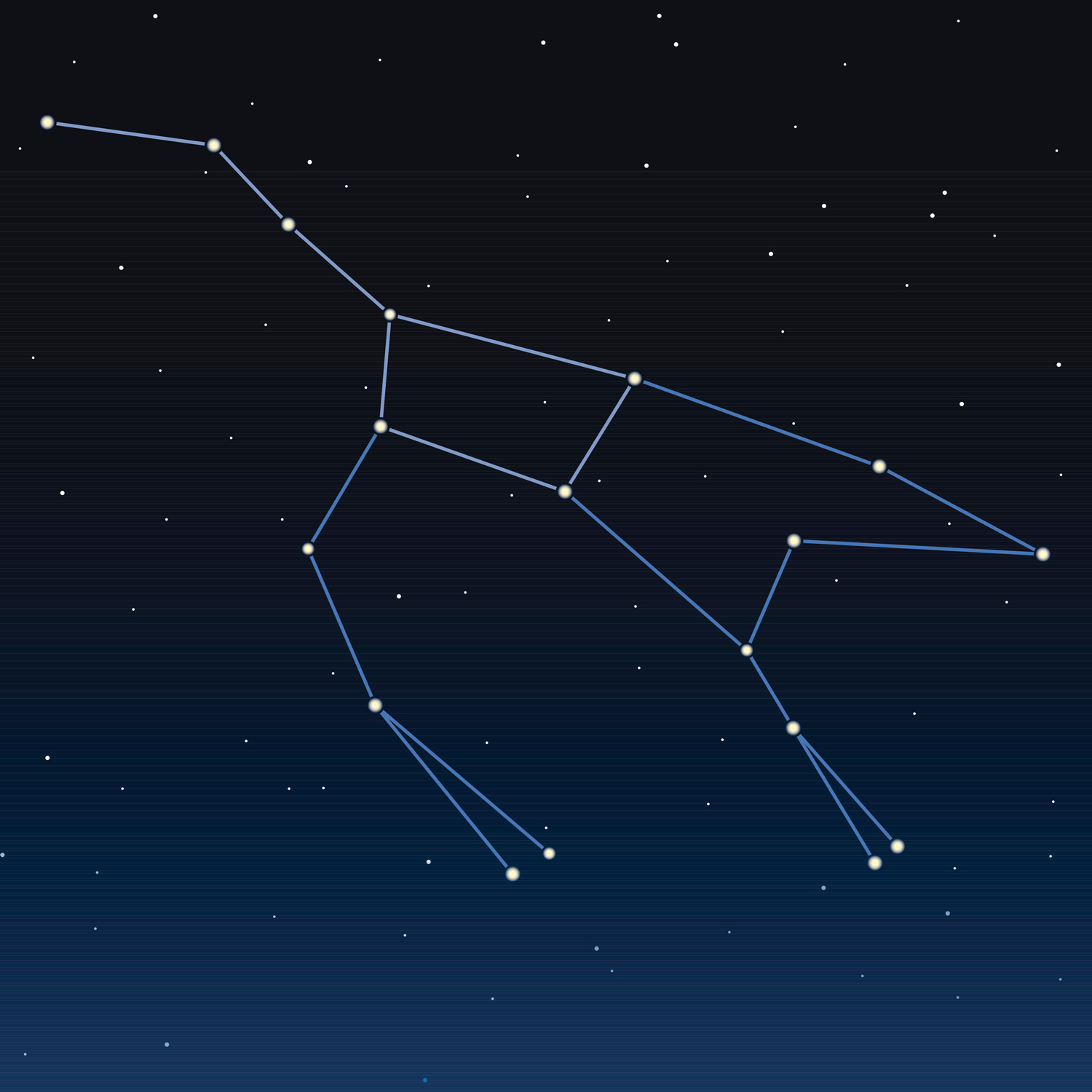 Illustration of single constellation